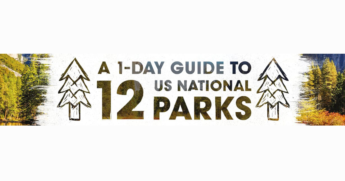 A 1-Day Guide to 12 US National Parks