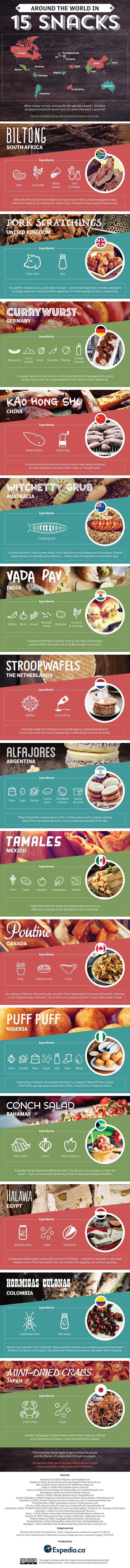 Around-the-world-in-15-snacks-v2 Melissa