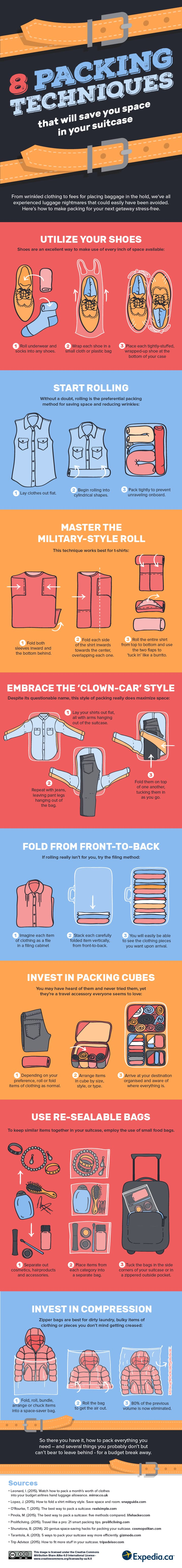 What's the secret to packing properly? Travel company weighs in with top luggage tips