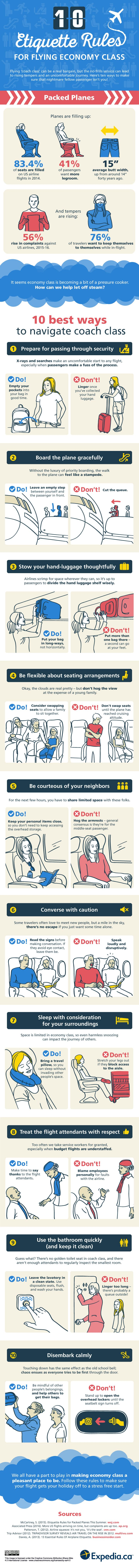 A timely reminder of the 10 essential etiquette rules for flying economy class