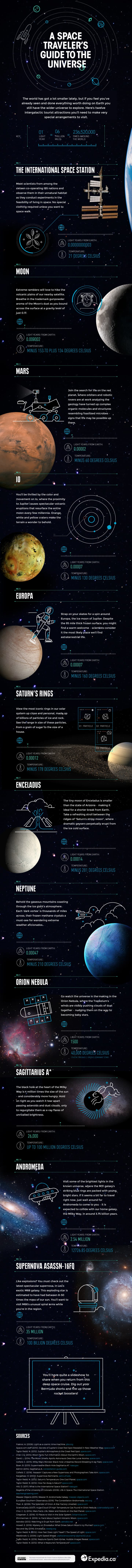 a_space_travelers_guide