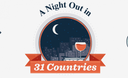 A night out in 31 countries