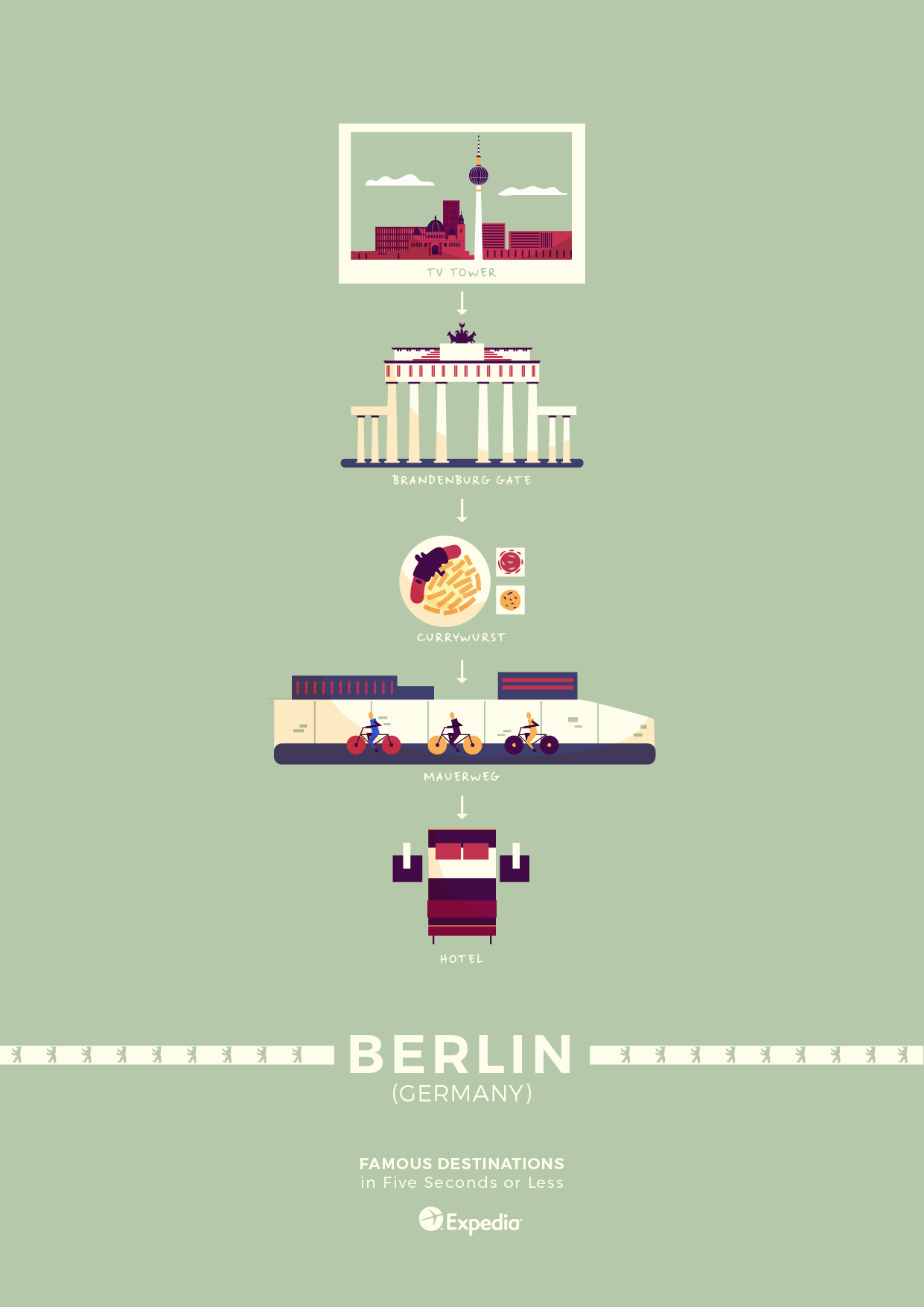 Berlin travel poster elevator pitch