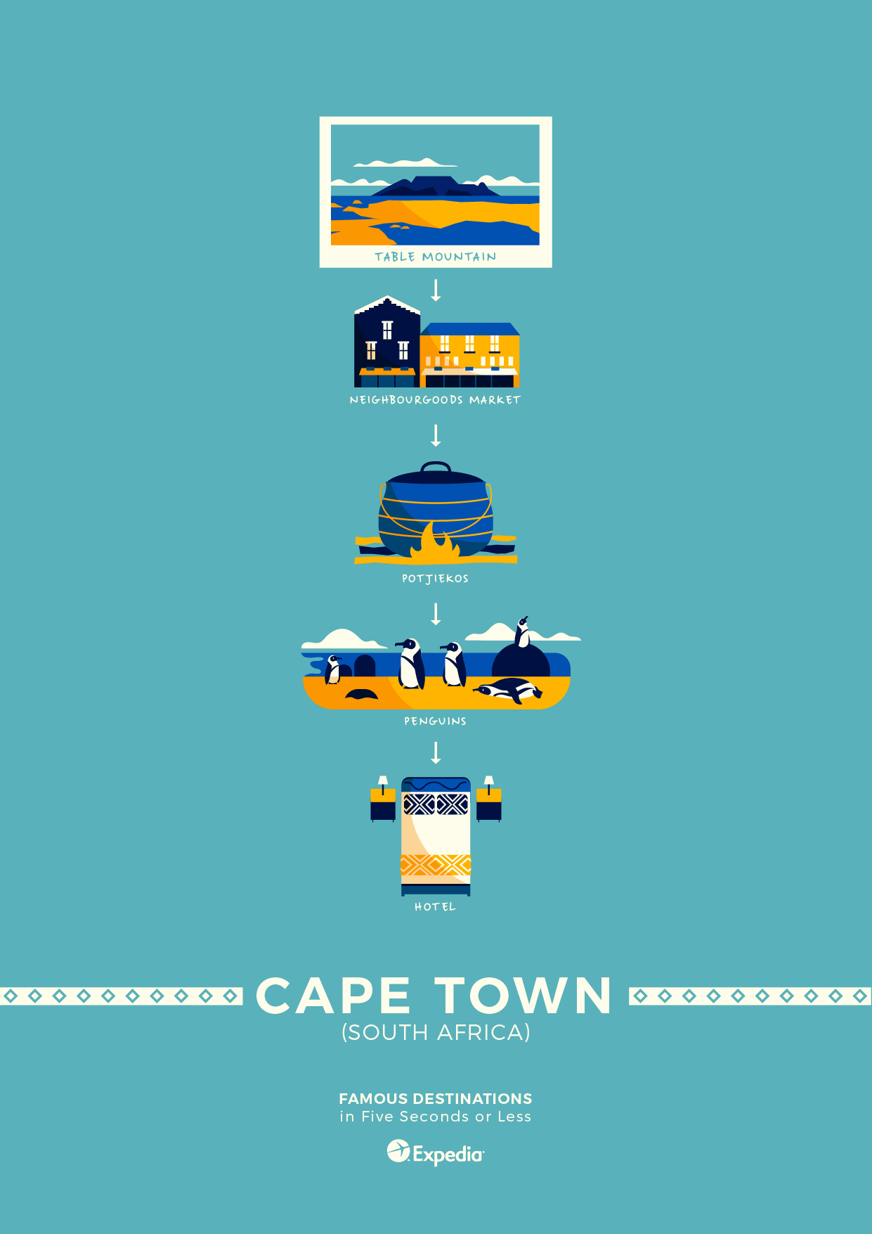 Cape Town travel poster elevator pitch