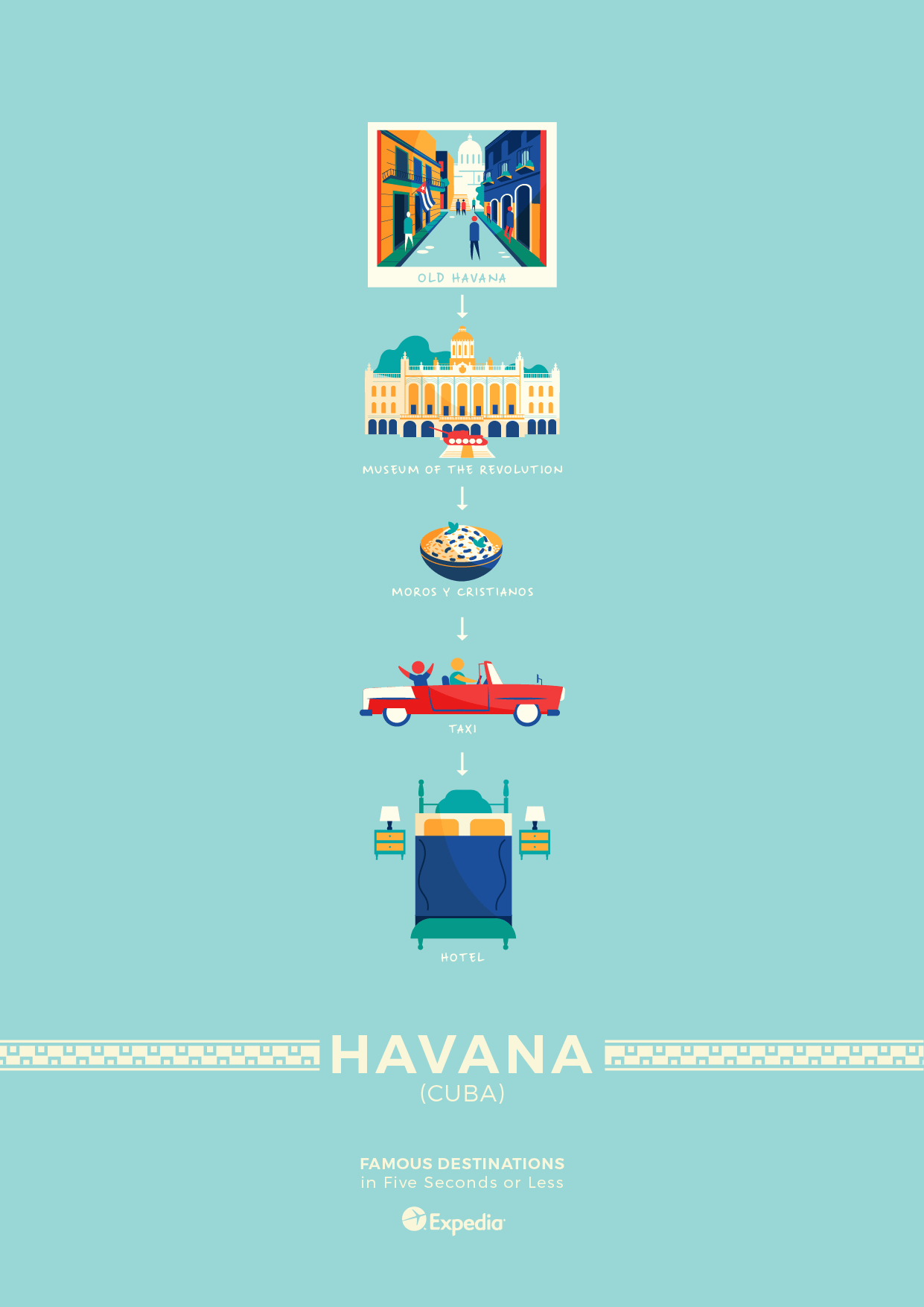Havana travel poster elevator pitch