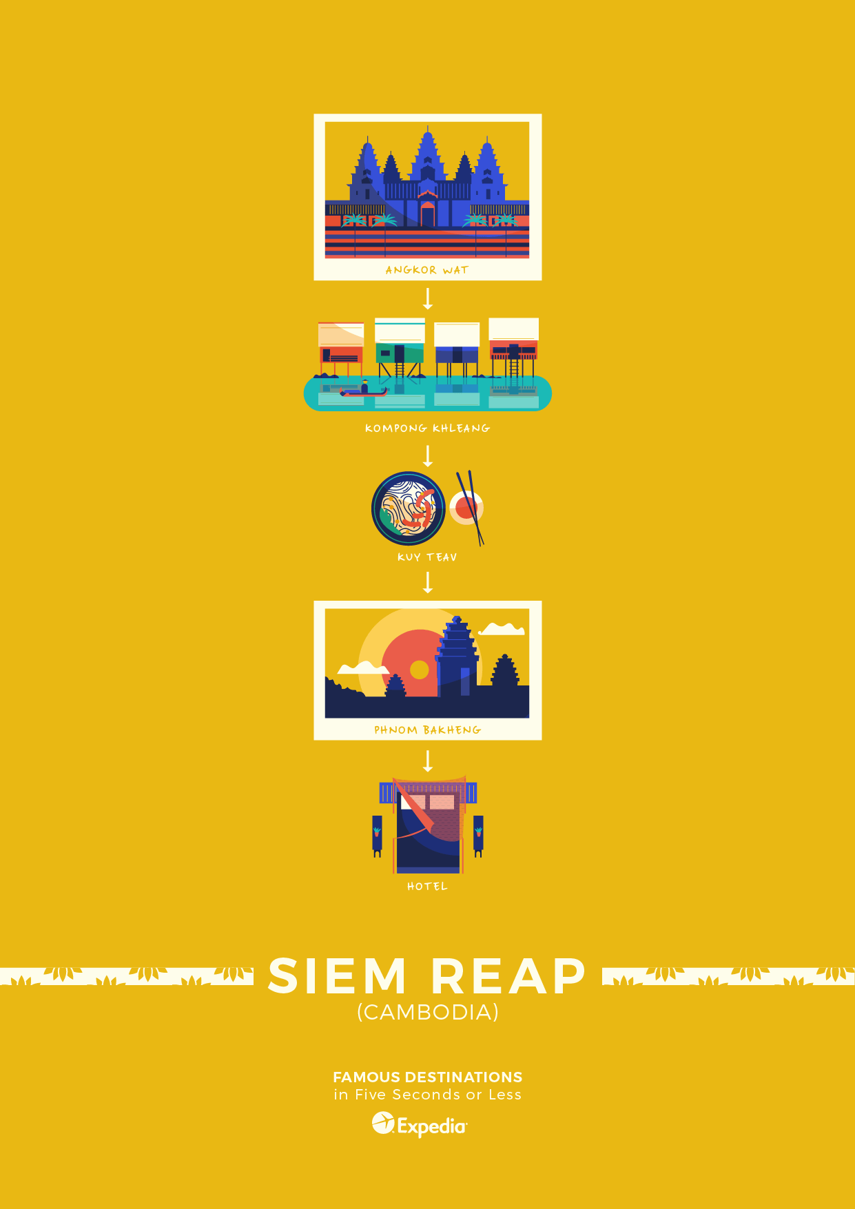 Siem Reap travel poster elevator pitch