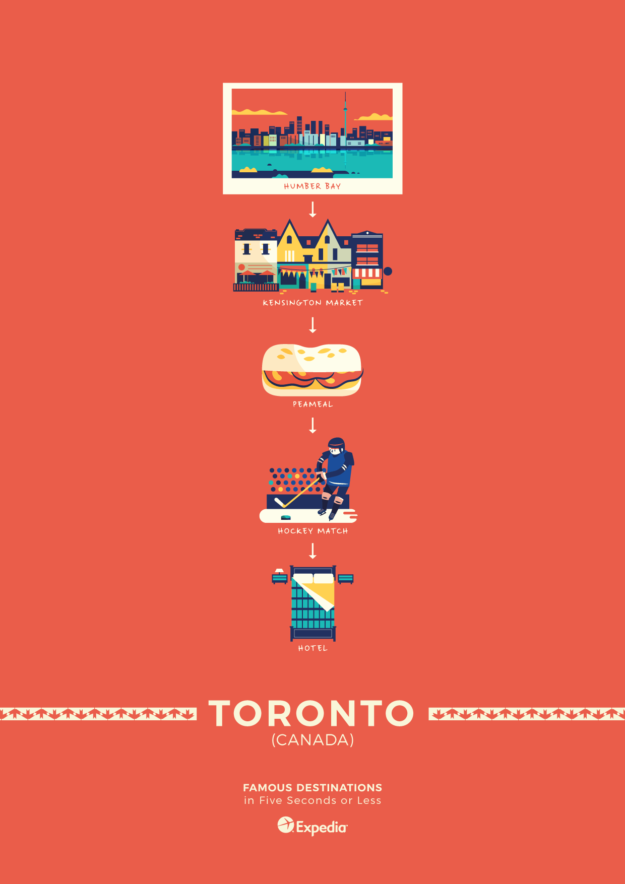 Toronto travel poster elevator pitch