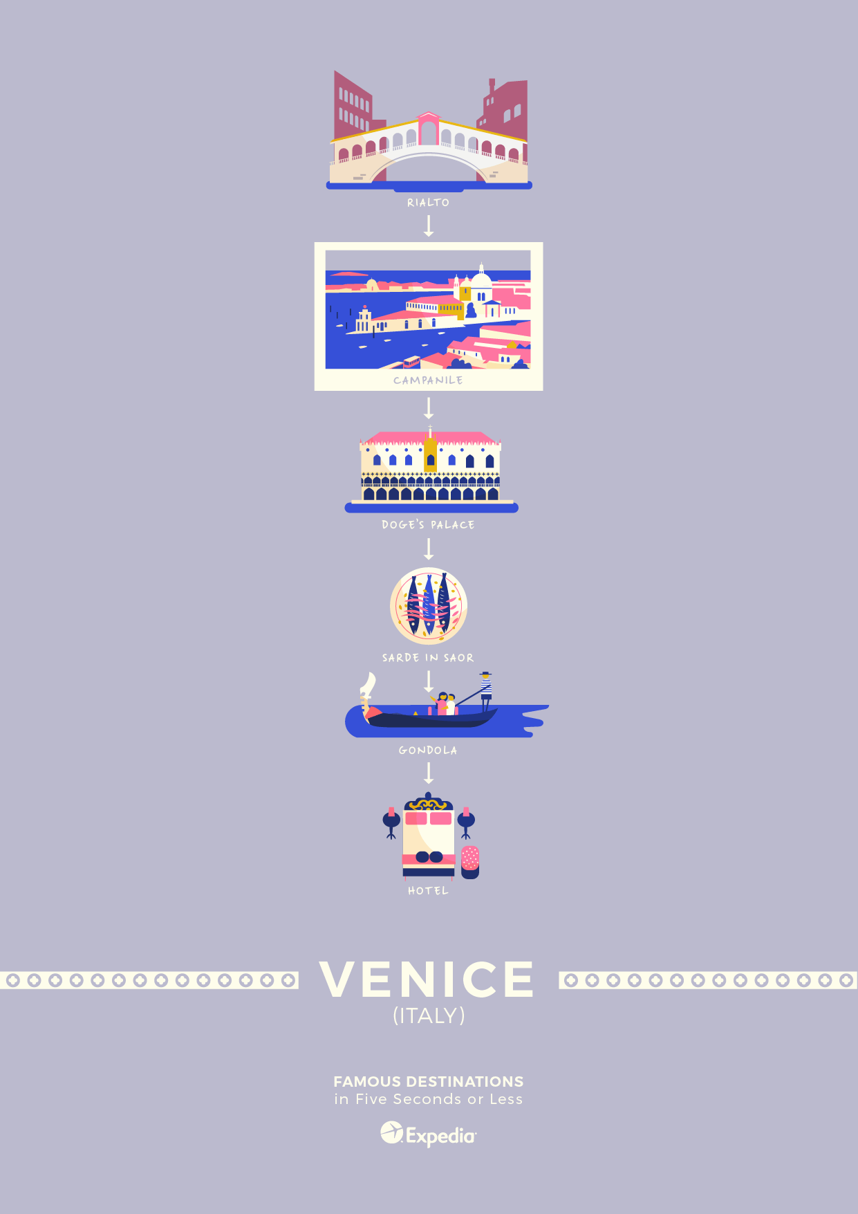 Venice travel poster elevator pitch